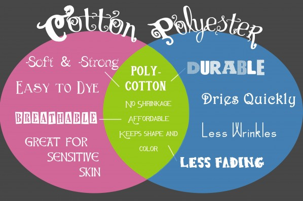poly-and-cotton-598x398